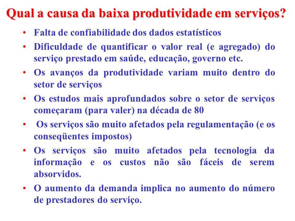 Qual a causa da baixa produtividade em serviços