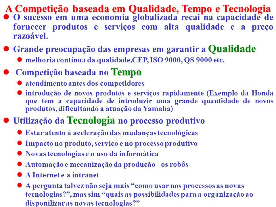A Competição baseada em Qualidade, Tempo e Tecnologia