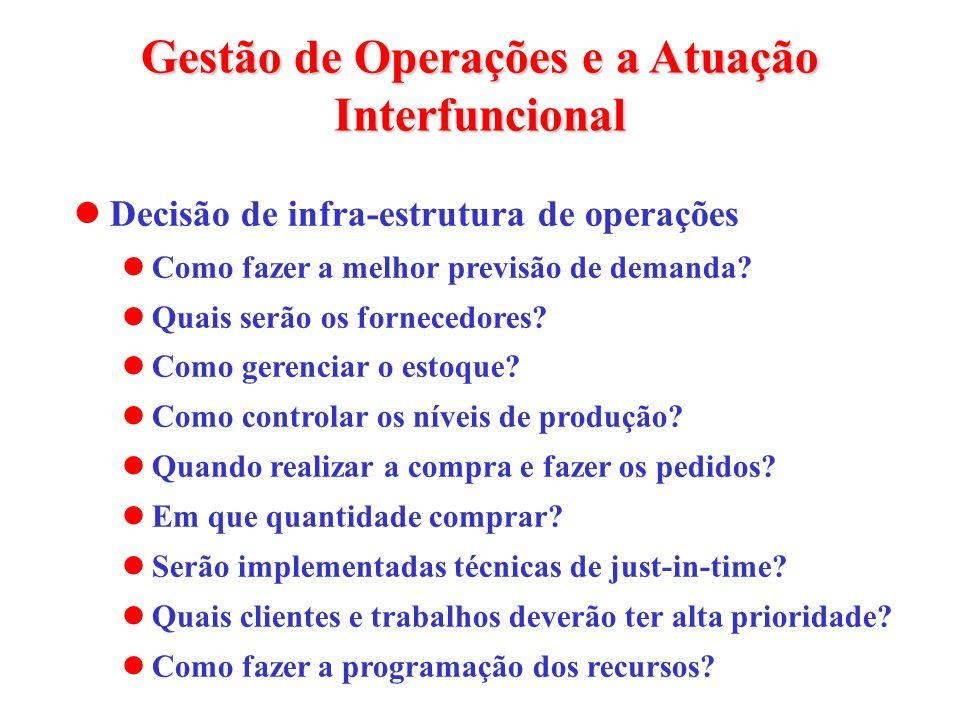 Gestão de Operações e a Atuação Interfuncional