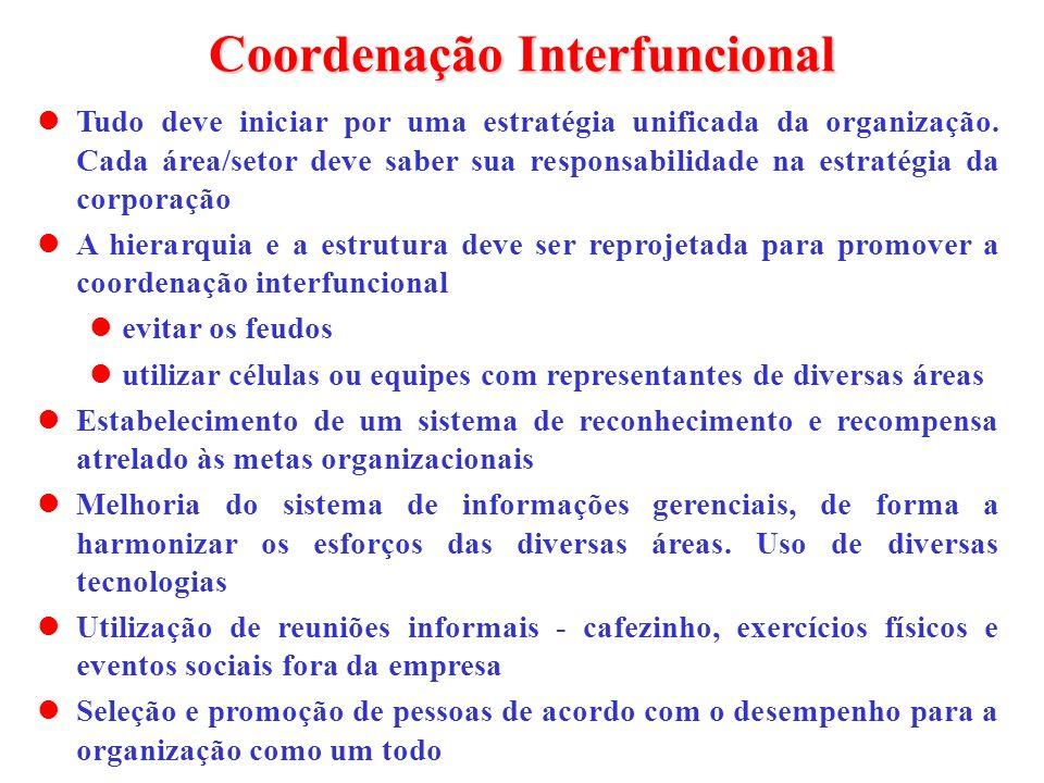 Coordenação Interfuncional