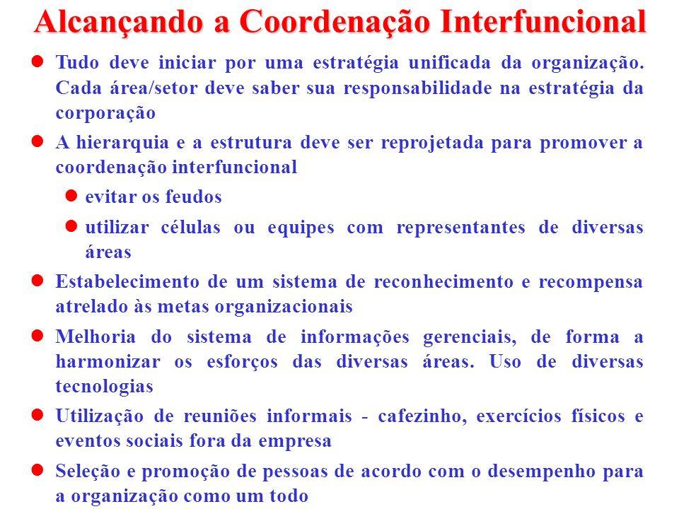 Alcançando a Coordenação Interfuncional