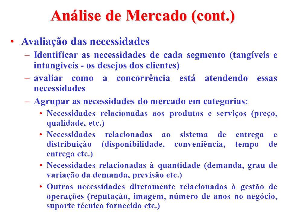 Análise de Mercado (cont.)