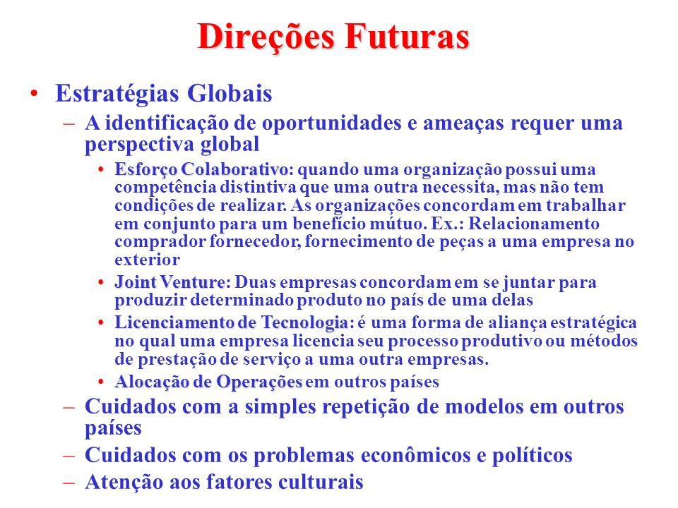 Direções Futuras Estratégias Globais