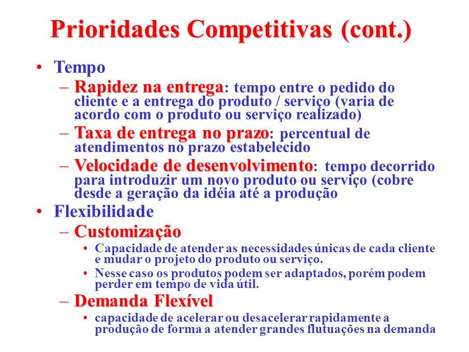 Prioridades Competitivas (cont.)