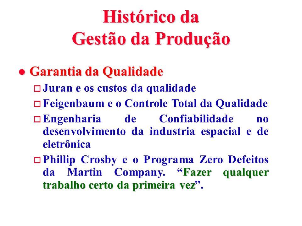 Histórico da Gestão da Produção