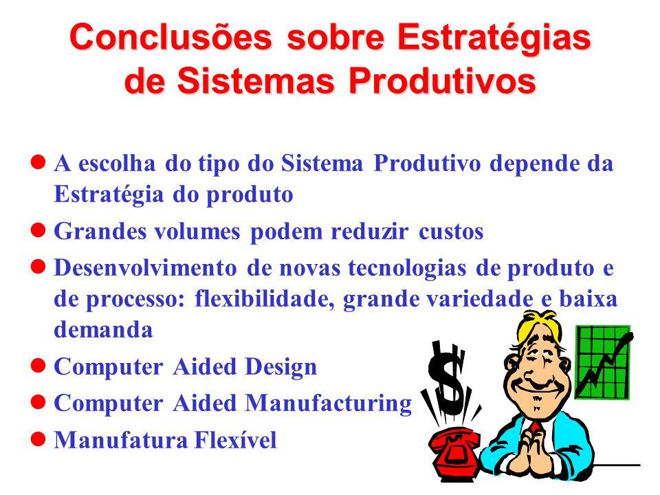 Conclusões sobre Estratégias de Sistemas Produtivos