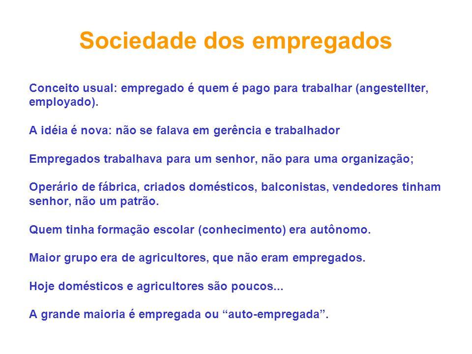 Sociedade dos empregados