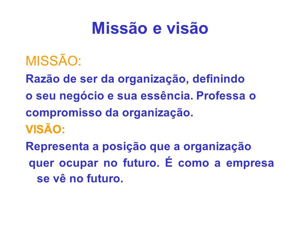 Missão e visão MISSÃO: Razão de ser da organização, definindo