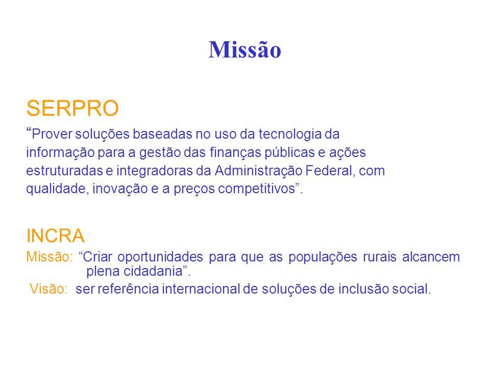Missão SERPRO INCRA Prover soluções baseadas no uso da tecnologia da