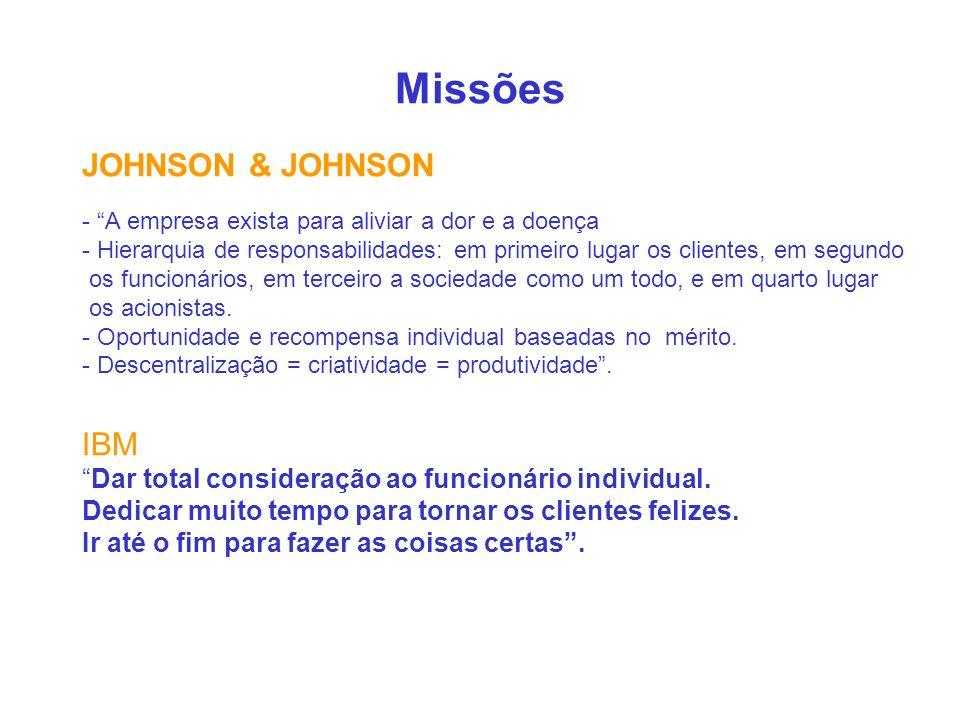 Missões JOHNSON & JOHNSON IBM