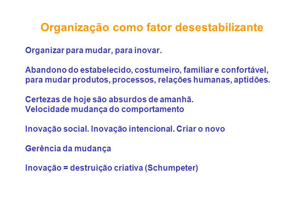 Organização como fator desestabilizante