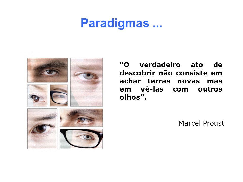 Paradigmas ... O verdadeiro ato de descobrir não consiste em achar terras novas mas em vê-las com outros olhos .