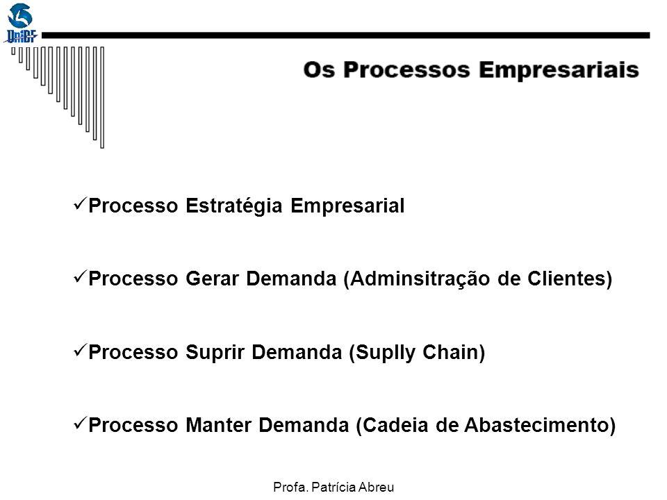 Processo Estratégia Empresarial
