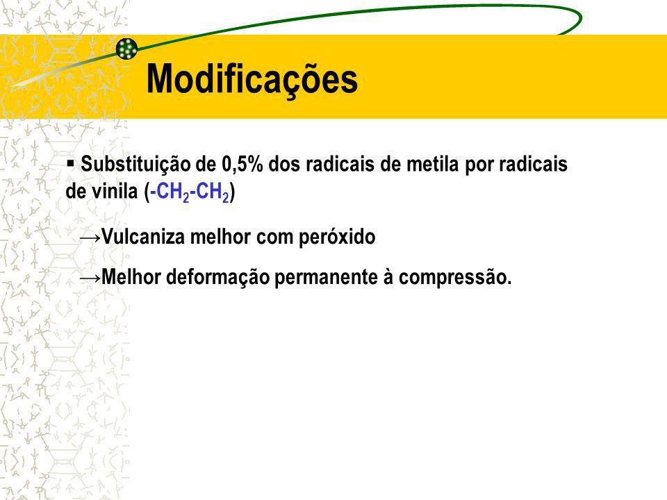 Modificações Substituição de 0,5% dos radicais de metila por radicais de vinila (-CH2-CH2) Vulcaniza melhor com peróxido.