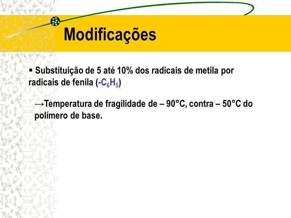 Modificações Substituição de 5 até 10% dos radicais de metila por radicais de fenila (-C6H5)