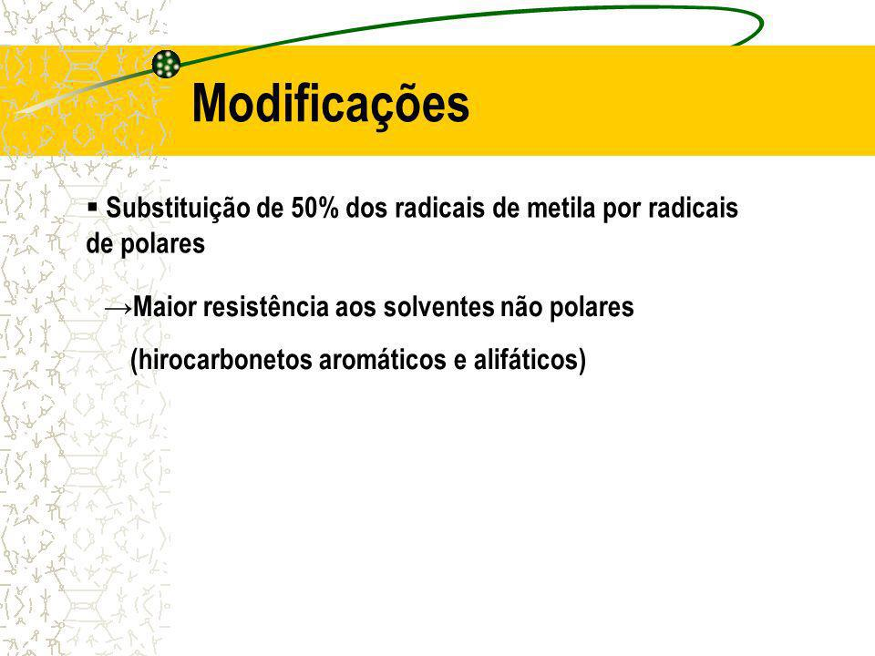 Modificações Substituição de 50% dos radicais de metila por radicais de polares. Maior resistência aos solventes não polares.