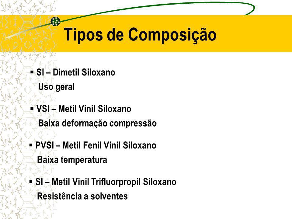 Tipos de Composição SI – Dimetil Siloxano Uso geral
