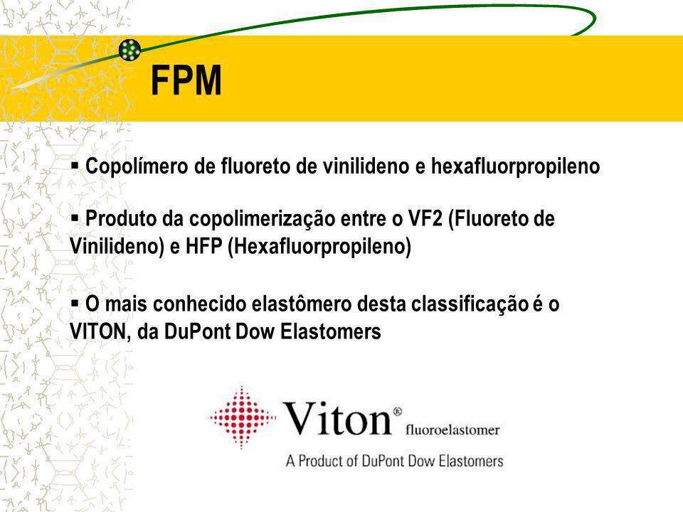 FPM Copolímero de fluoreto de vinilideno e hexafluorpropileno