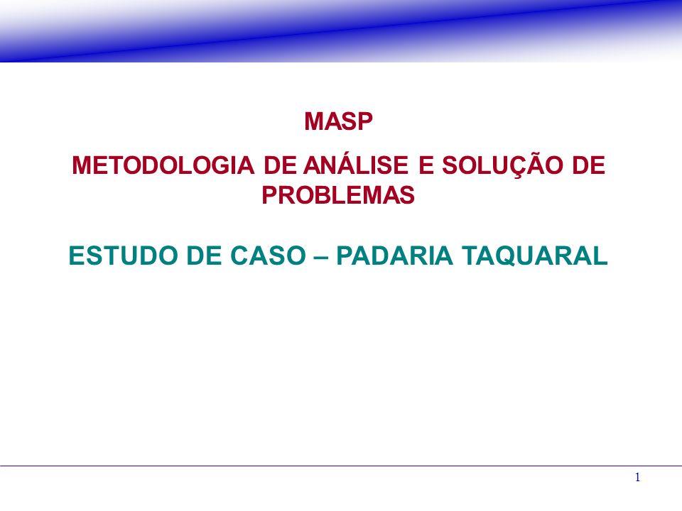 ESTUDO DE CASO – PADARIA TAQUARAL