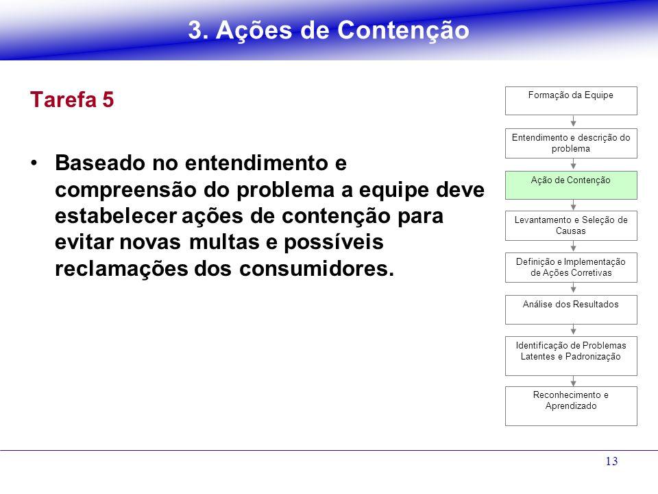 3. Ações de Contenção Tarefa 5