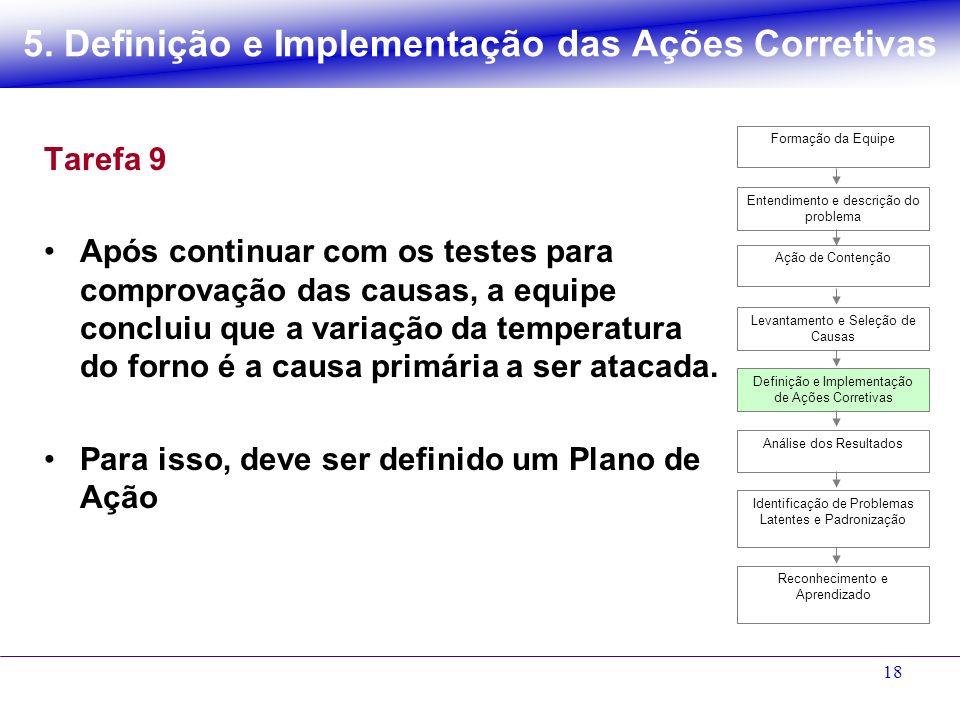 5. Definição e Implementação das Ações Corretivas