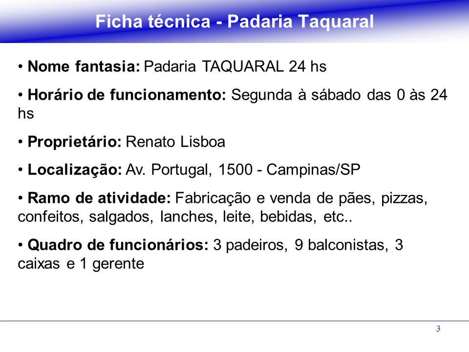 Ficha técnica - Padaria Taquaral