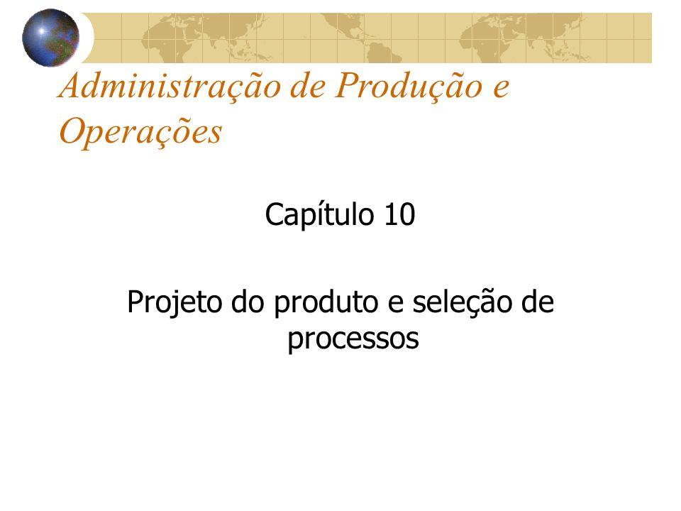 Projeto do produto e seleção de processos