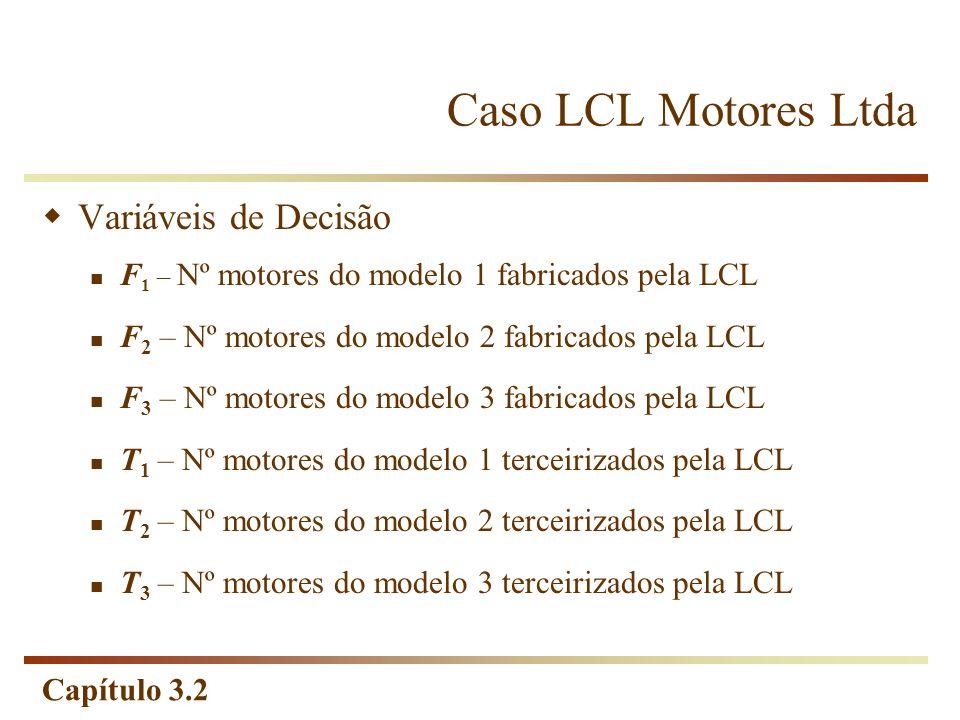 Caso LCL Motores Ltda Variáveis de Decisão