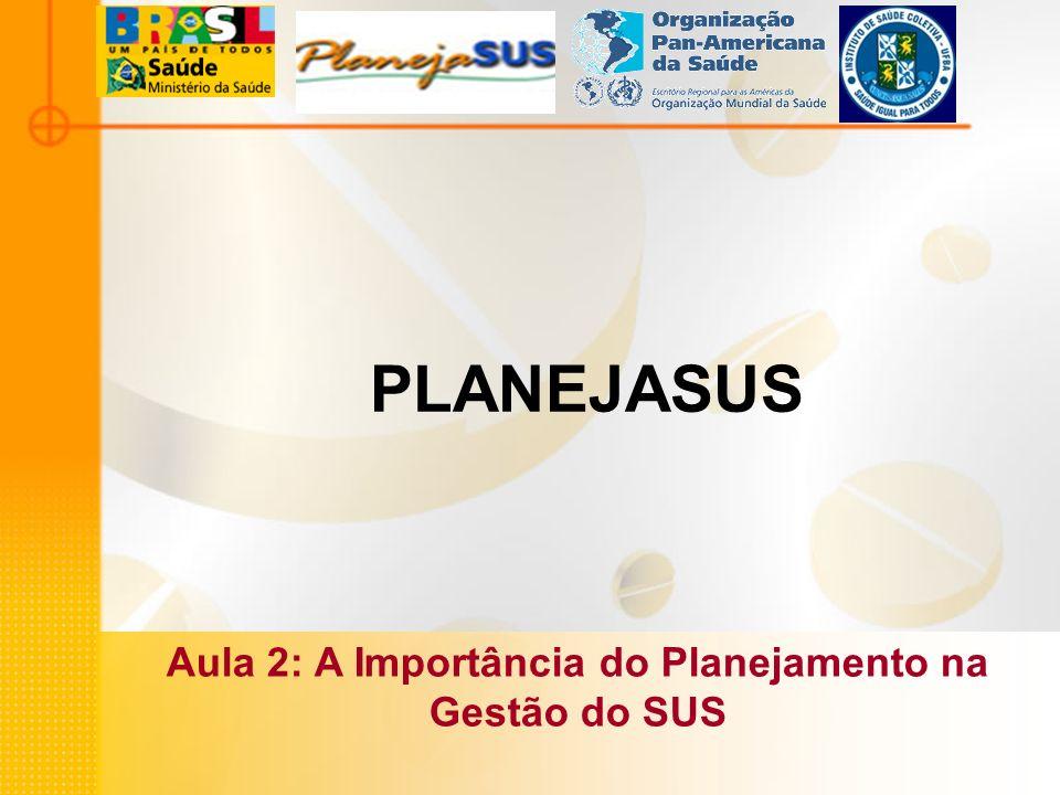 Aula 2: A Importância do Planejamento na Gestão do SUS