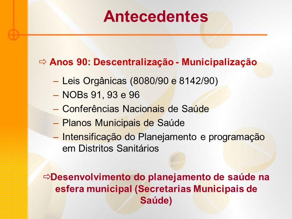 Antecedentes Anos 90: Descentralização - Municipalização