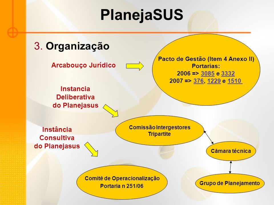 PlanejaSUS 3. Organização Arcabouço Jurídico Instancia Deliberativa