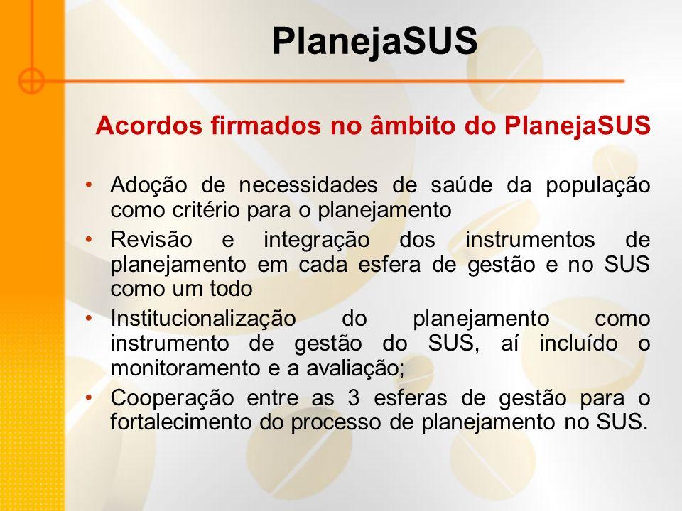 PlanejaSUS Acordos firmados no âmbito do PlanejaSUS