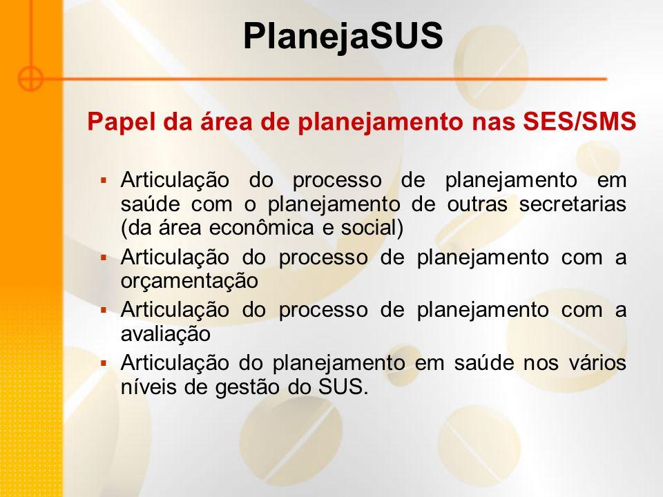 Papel da área de planejamento nas SES/SMS