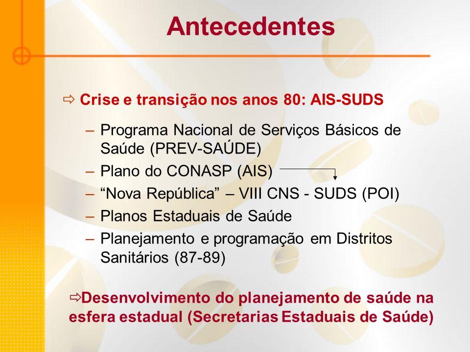 Antecedentes Crise e transição nos anos 80: AIS-SUDS