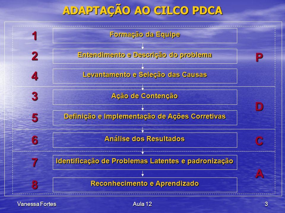ADAPTAÇÃO AO CILCO PDCA