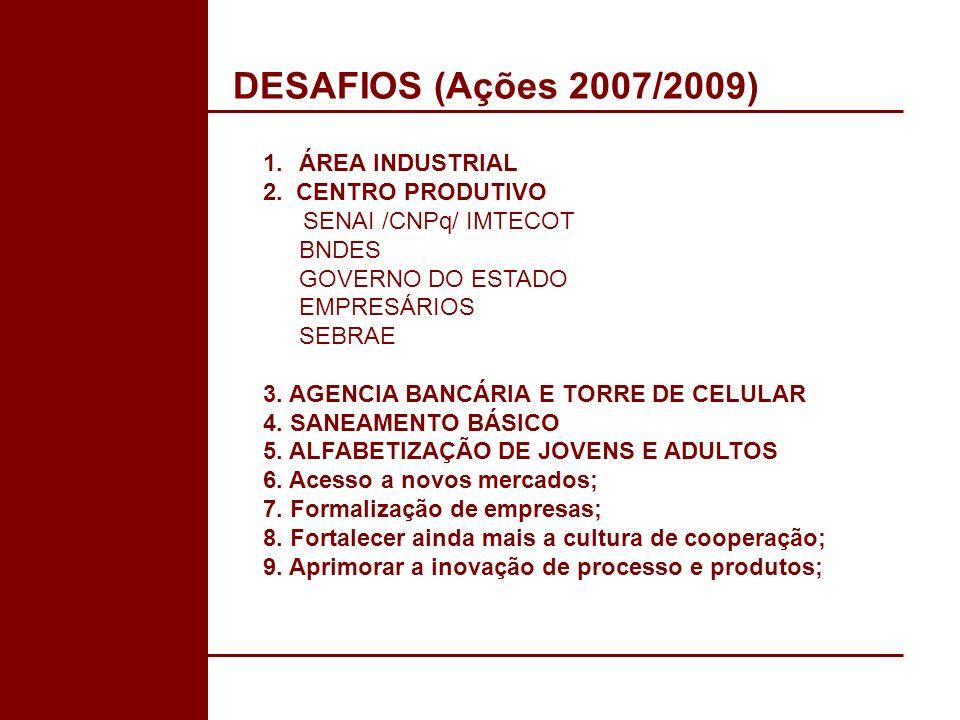 DESAFIOS (Ações 2007/2009) ÁREA INDUSTRIAL 2. CENTRO PRODUTIVO