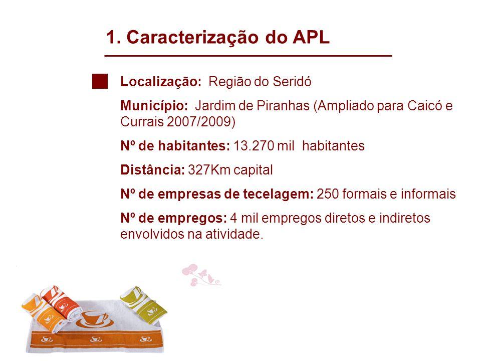 1. Caracterização do APL Localização: Região do Seridó
