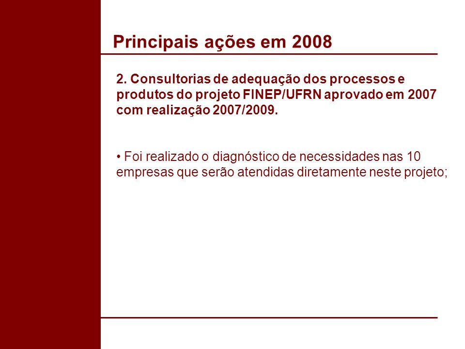 Principais ações em 2008 2. Consultorias de adequação dos processos e produtos do projeto FINEP/UFRN aprovado em 2007 com realização 2007/2009.