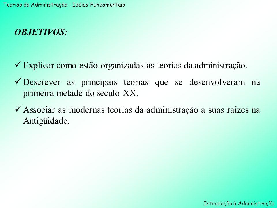 OBJETIVOS:Explicar como estão organizadas as teorias da administração.