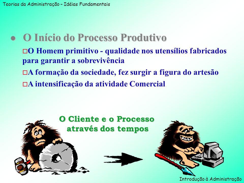 O Início do Processo Produtivo