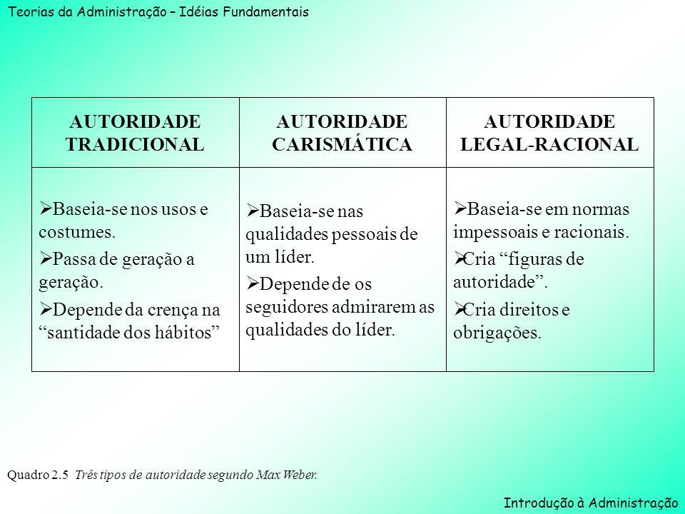 AUTORIDADE TRADICIONAL AUTORIDADE CARISMÁTICA