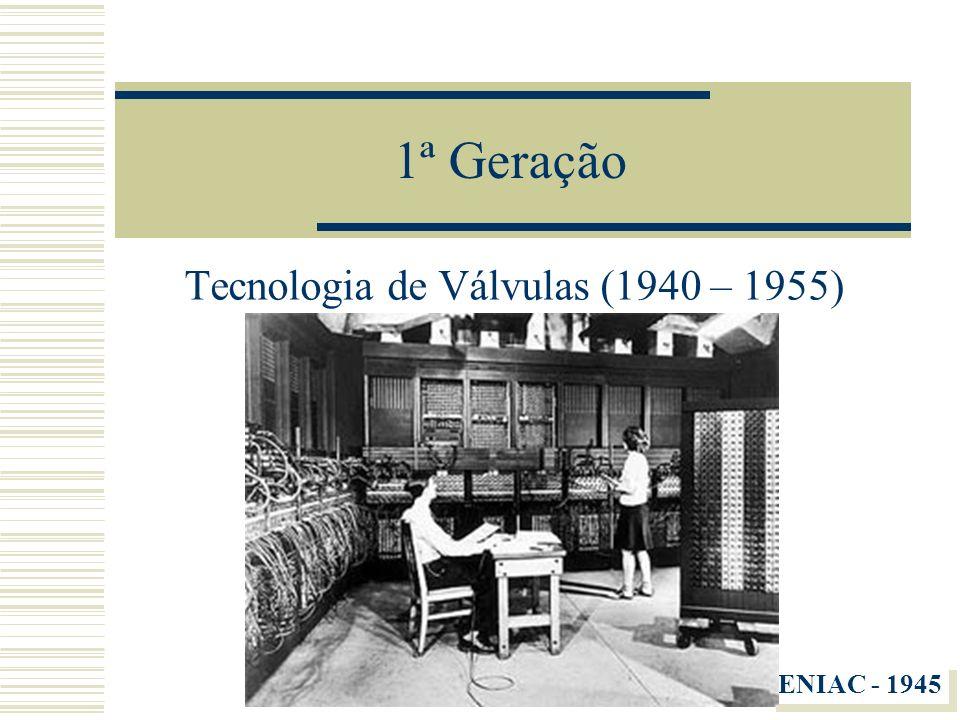 Tecnologia de Válvulas (1940 – 1955)