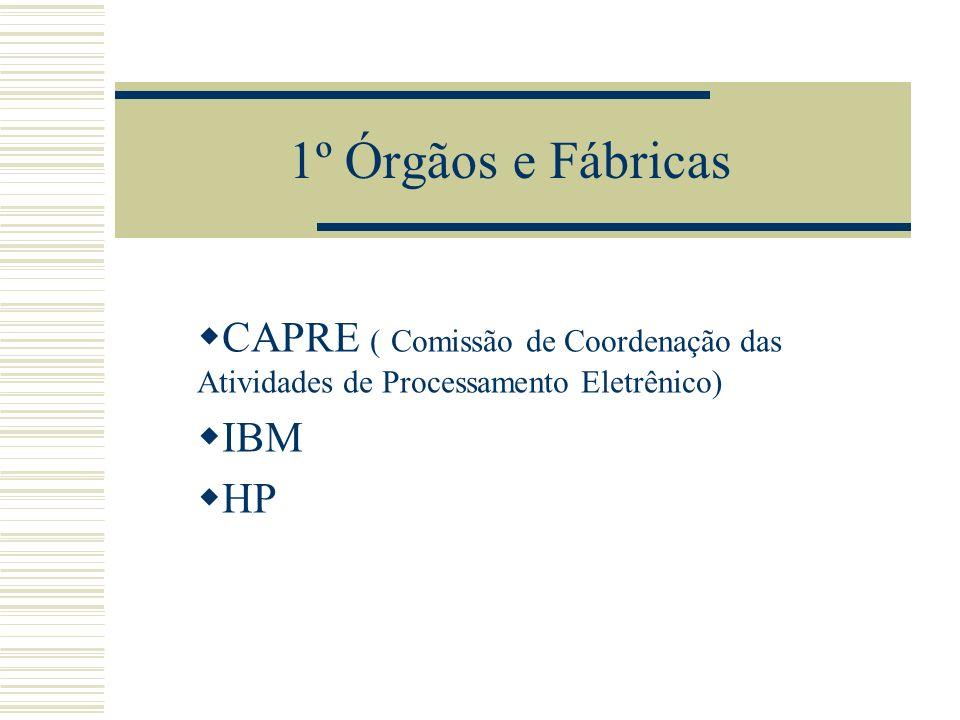 1º Órgãos e Fábricas CAPRE ( Comissão de Coordenação das Atividades de Processamento Eletrênico) IBM.