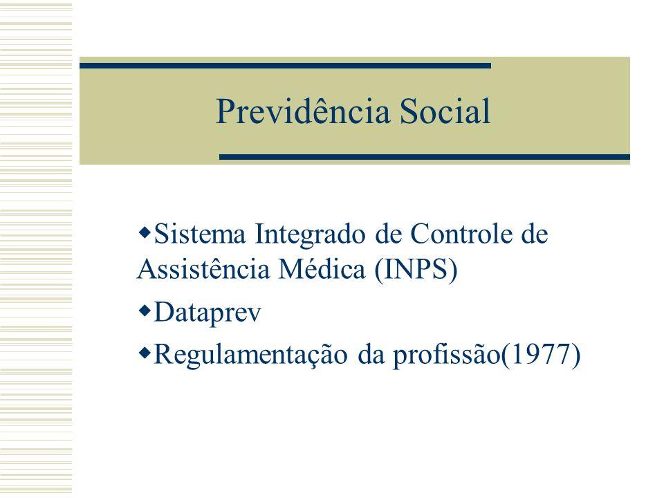 Previdência Social Sistema Integrado de Controle de Assistência Médica (INPS) Dataprev.