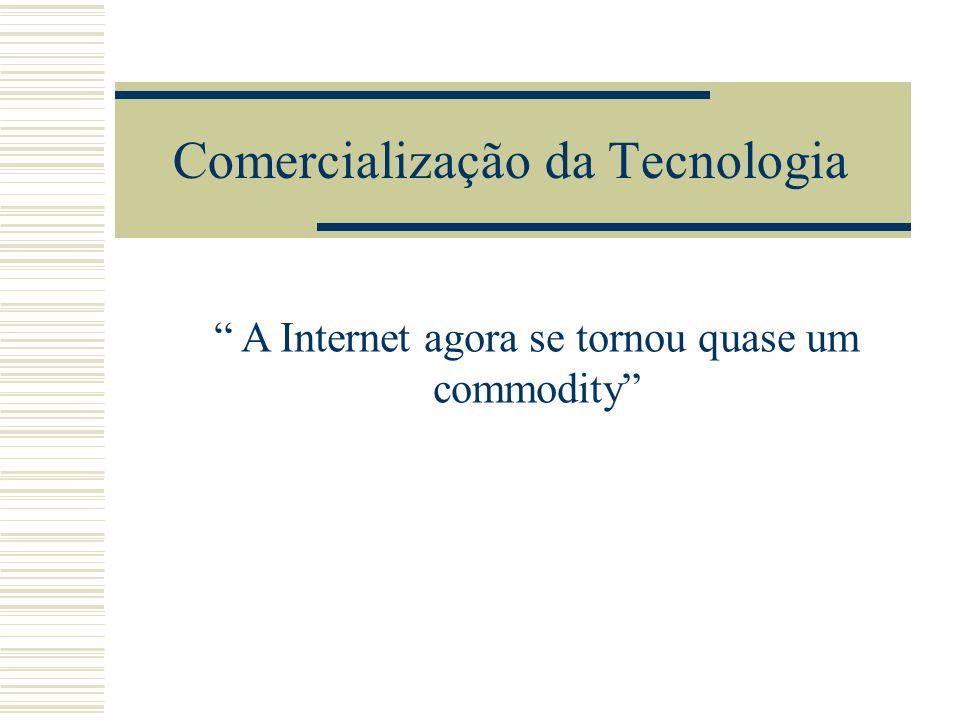 Comercialização da Tecnologia