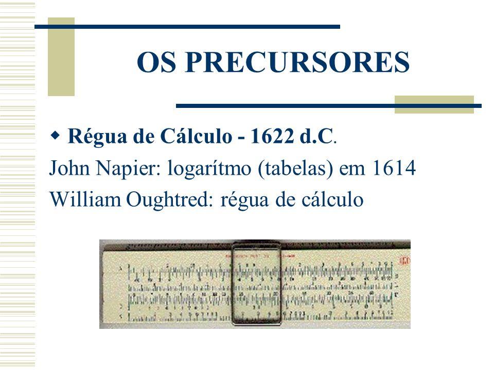 OS PRECURSORES Régua de Cálculo - 1622 d.C.
