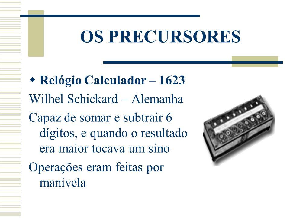OS PRECURSORES Relógio Calculador – 1623 Wilhel Schickard – Alemanha