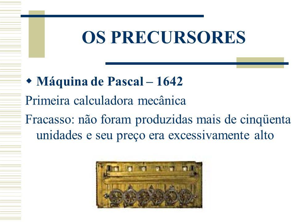 OS PRECURSORES Máquina de Pascal – 1642 Primeira calculadora mecânica