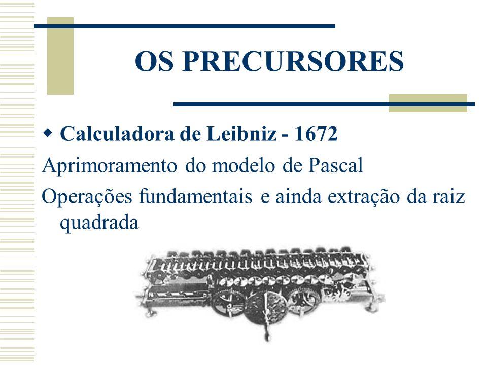 OS PRECURSORES Calculadora de Leibniz - 1672