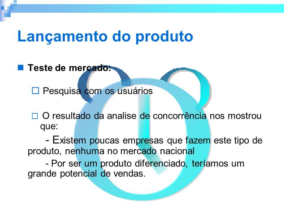 Lançamento do produto Teste de mercado: Pesquisa com os usuários. O resultado da analise de concorrência nos mostrou que:
